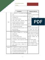 Análisis Comparativo de Las Teorías de Las Organizaciones_Unidad 1_Actividad 4_Hilda