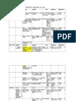 Plan Quinquena 2007-2011