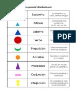 Símbolos Gramaticales Montessori
