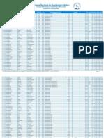 Upao Resultados Finales  2015 residentado