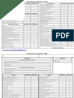 Grade Curricular – Educação Física - UNESP