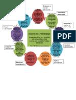 Grafico de Sesion de Aprendizaje