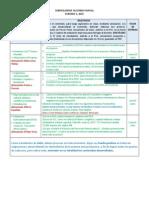 Domiciliarios Parcial 2