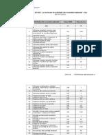 Tarif risc pe sectoare de activitate 2015