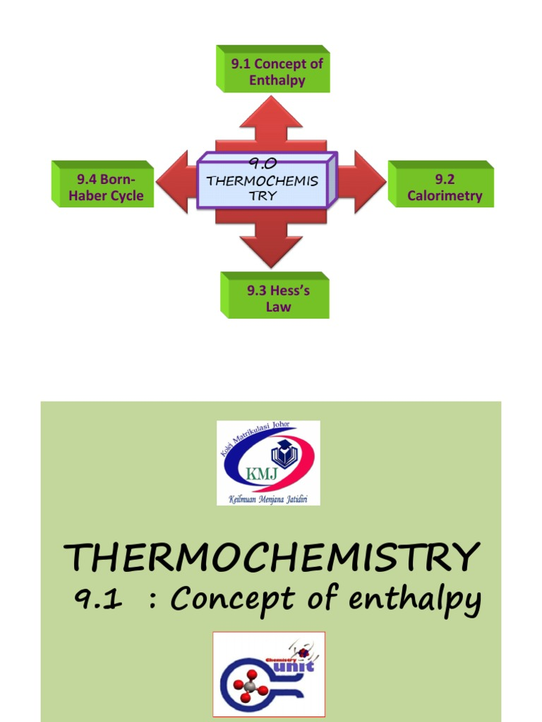 9.1 Concept of Enthalpy(1)   Enthalpy   Chemical Reactions