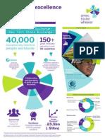 amec-foster-wheeler-factsheet-web.pdf