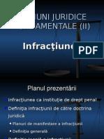03. Noțiuni Juridice Fundamentale II
