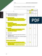 Mod 06_Knowledge Requirements & Levels_B1.1 & B1.3