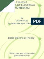 BASIC OF ELECTRICITY Electronic Theory of Atom