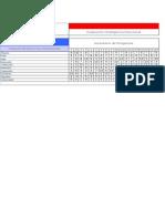 4.1. Assessment Estilo Gerencial