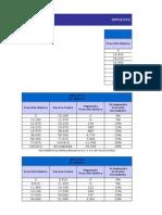 Tablas Cálculo de Impuesto a La Renta 2014