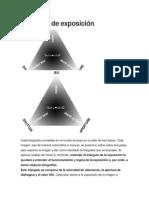 Triangulo de Exposición