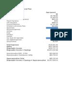 phase 4 budget financial plan
