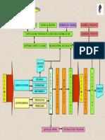 mapa_procesos