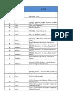 Lista de Livros Da Biblioteca CNV