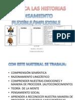 Clasifica Las Historias Pensamiento Flexible Inflexible Autor Mabel Freixes-140615064344-Phpapp02