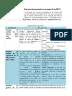 Estándares y Certificaciones Internacionales en El Campo de Las TIC
