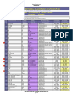 New Trasdata - ECU Application List (Rel C-12)