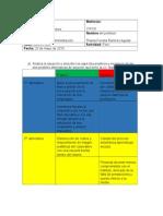 Tarea1-Fundamentos de La Administración