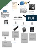 EVOLUCION Y CLASIFICACION DE ATMEL.docx
