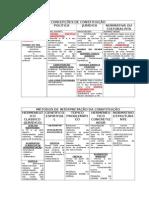 3 - TABELAS constitucional.docx