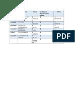 2-Documentos de Adquisición