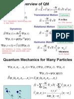 5 Quantum Postulates