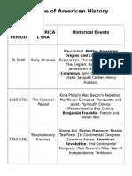 American History Materials