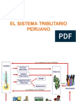 13_Sistema Tributario Peruano