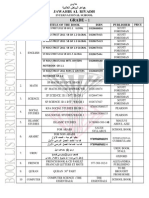 JAWAHIR AL RIYADH Book List 2015-16