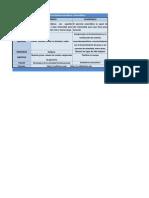 cuadroejercicios aerobicos.pdf