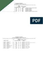 District Quota Scheme Admission List 2015/2016