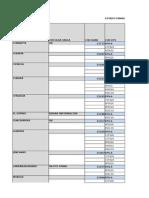 Estado Financiero Municipios Medimarketing (1)