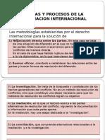 Formas y Procesos de La Negociacion Internacional (1)