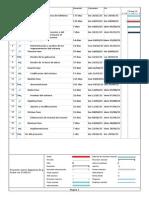 formato para un diseño de software