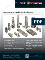 BFD81 Relief Valves