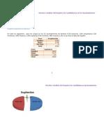 Análisis Candidaturas Presidencia, Sindicatura y Regidurias en Morelos
