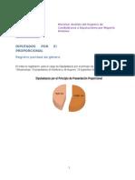 Análisis Diputaciones Principio Presentación Proporcional