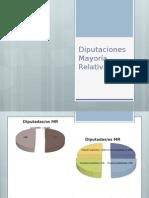Presentaciones Elecciones 2015 Diputaciones Estatales y Federales