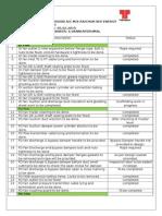 Raichur BioEnergy Punch List-updated on 10.03.15