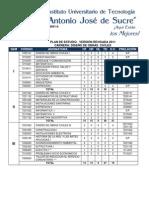 Plan de Estudio 72-2011-Diseño de Obras Civiles