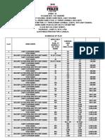 2015 WSOP Structures Events 39, 48, 52, 65