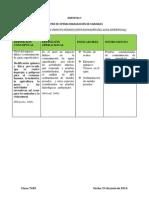 Matriz de OperTacionalización de g