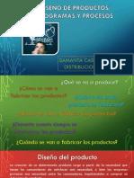 Diseño de productos, programas y procesos