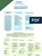 comportamiento organizacional
