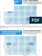 EATON Gas Liquid Condensate Chart