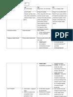 Perbedaan CV Firma PT