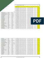 AVSR 2015 - Results - Day6