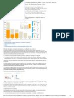 Filtrado, Resaltado y Segmentaciones de Datos en Power View - Excel - Office