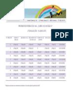 Corrector Modelo A - Examen Segunda Evaluación Curso XVII Profesores de Formación Vial